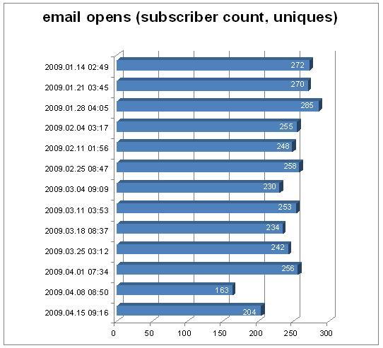 EmailOpens.jpg